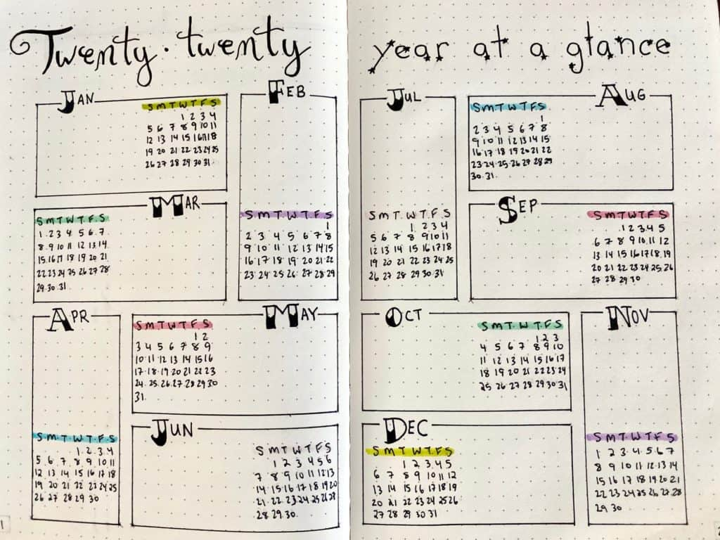 bullet journal yearly overview